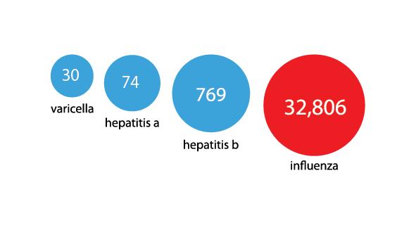 influenza-infographic